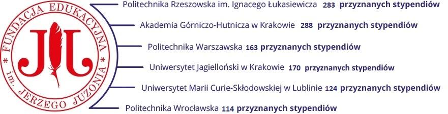 uczelnie_8_edycja.jpg