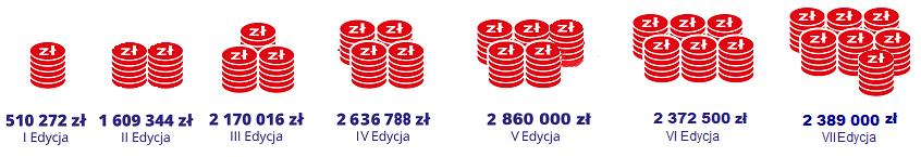 wydatki_2018_2019.png